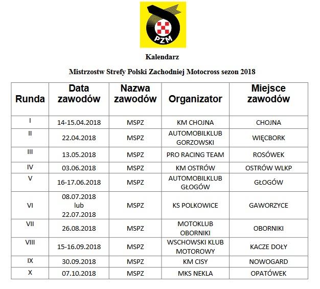 Mistrzostwa Strefy Polski Zachodniej Motocross sezon 2018